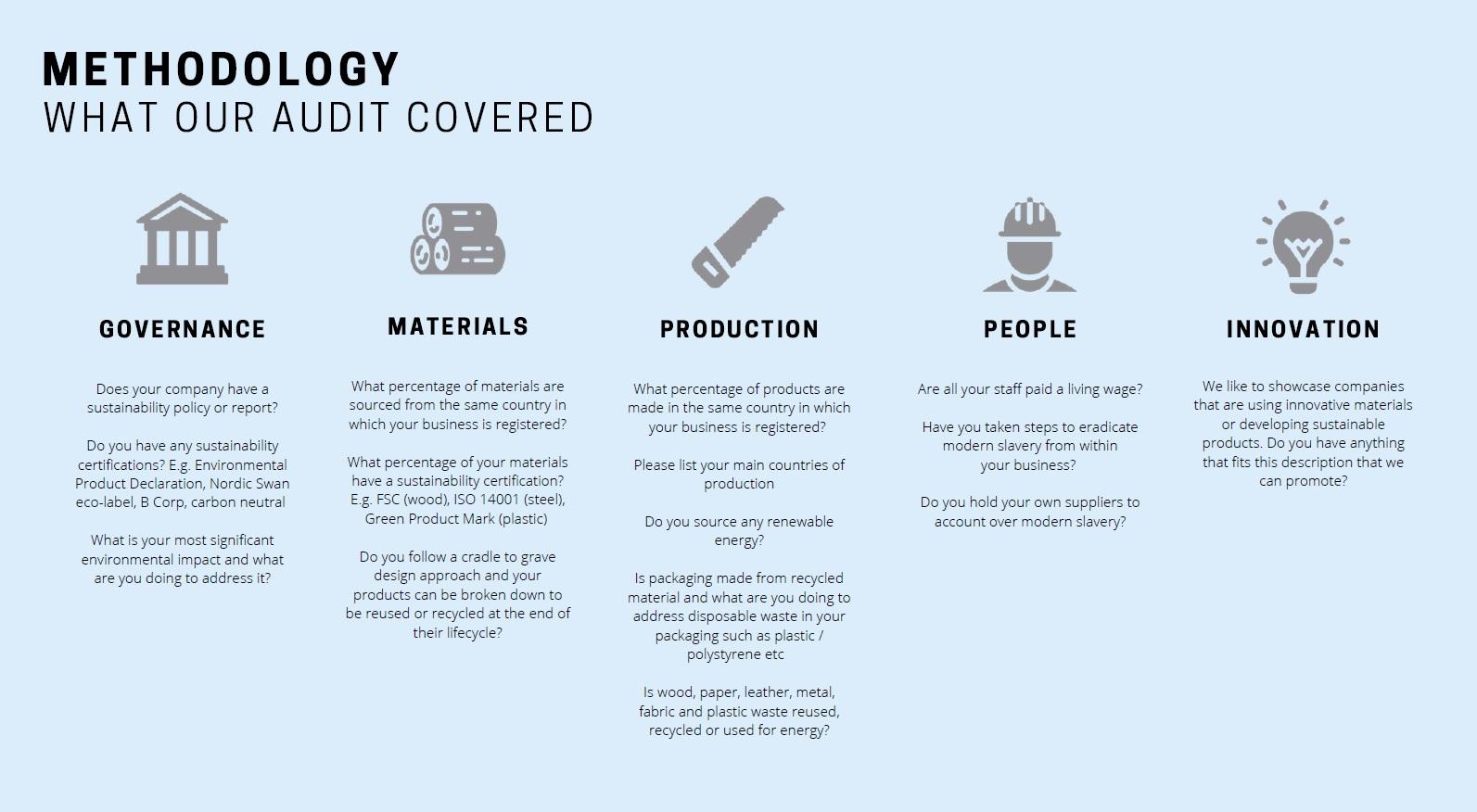 methodology_slide_Web